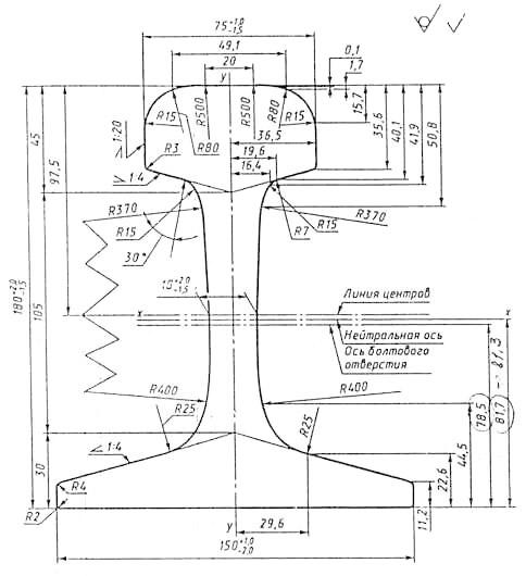 чертеж Рельс Р65